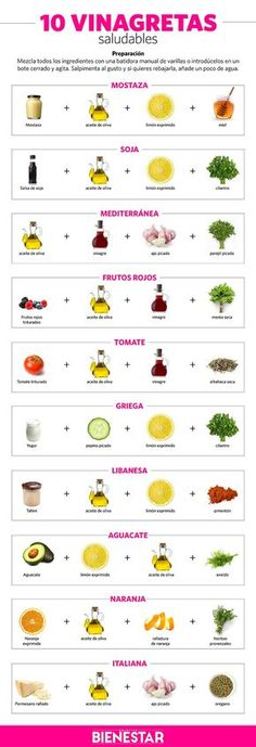 alta infografia ok Veggie Recipes, Real Food Recipes, Snack Recipes, Cooking Recipes, Healthy Menu, Healthy Snacks, Healthy Recipes, Good Food, Yummy Food