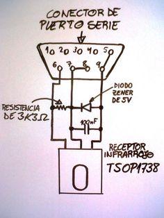 Control remoto IR