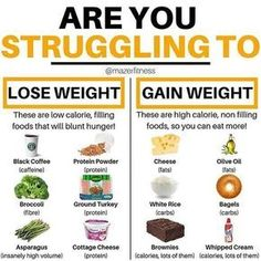 If you're naturally skinny and find that it is hard to wear ANY weight, not to say muscle, then you probably fall under the category of ectomorph (or hardgainer Ways To Gain Weight, Weight Gain Journey, Gain Weight Fast, Weight Gain Meals, Weight Gain Meal Plan, Healthy Weight Gain, Weight Loss, How To Gain Weight For Women, Healthy High Calorie Foods