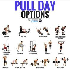 Push Pull Workout Routine, Best Workout Plan, Workout Routine For Men, Workout Schedule, Leg Day Workouts, Lifting Workouts, Strength Training Workouts, Training Exercises, Body Workouts