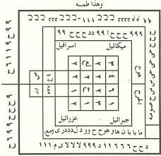 حل المشكلات وزوال الهم بإذن الله Quran Pak, Islam Quran, Temple Tattoo, Dua In Urdu, Magic Squares, Beautiful Names Of Allah, Islamic Dua, Medieval Manuscript, Islamic Pictures