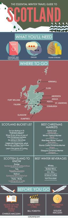 Scotland Winter Travel Guide by the Culture Trip