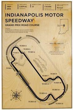 F1 Racing, Road Racing, Lamborghini, Ferrari, Slot Car Tracks, Race Tracks, Speedway Grand Prix, Gp F1, Indianapolis Motor Speedway