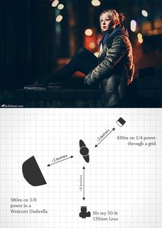 Lighting Infographics or schemes – Infografía o Esquema de Iluminación. Studio Lighting Setups, Photography Lighting Setup, Portrait Lighting, Photo Lighting, Photography Lessons, Flash Photography, Light Photography, Photography Tutorials, Portrait Photography