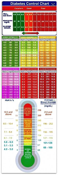 printable diabetes testing log book