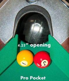 Resultado de imagen para billiard table sizes