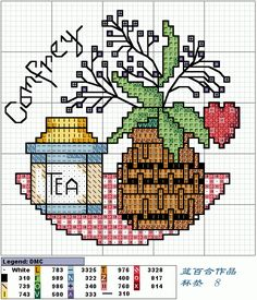 Embroidery and blueprints PuntoCroce free: Patterns cross stitch for cooking jams and baskets with fruit
