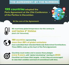 On April 22 – Earth Day – representatives from more than 100 countries will gather at the United Nations in New York to sign the Paris Agreement on climate… April 22 Earth Day, Infographic Website, United Nations Foundation, Paris Climate, Climate Change, Facts, Environment, Sign, Free