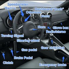 Parts Of Car English Page Online