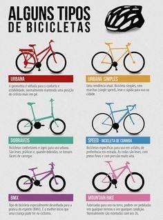 Algunos Tipos de Bicicletas. Para tener en cuenta siempre :D