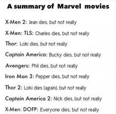 Summery of Marvel Movies