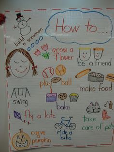 Anchor chart..How to writing ideas