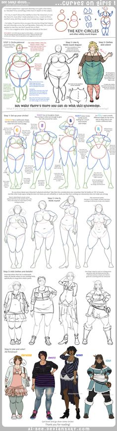 Different female body types  mothsbymoonlight: Tutorial - Curves on Girls by *Ai-Bee For the anon asking about curves months ago, and for anyone else that could use any points on the subject!* *NOT AN EXPERT THO How to draw fat ladies!