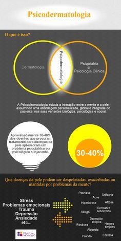 Psicodermatologia: quando a Psicologia ajuda em situações de patologia dermatológica