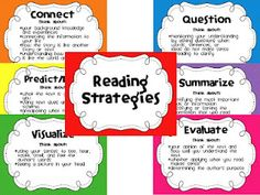 Reading Strategies - FREEBIE, great mini posters to put up near guided reading table for easy visual reference for kids! Or even notecards to glue in their notebooks Reading Strategies Posters, Reading Comprehension Strategies, Reading Resources, Reading Activities, Teaching Reading, Reading Posters, Free Reading, Guided Reading Table, Reading Groups