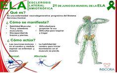 ELA 21 de junnio dia mundial de la esclerosis lateral Amiotrofica