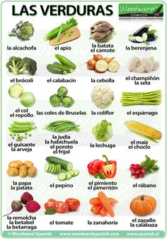 Vegetables in Spanish (including regional variations) - Las Verduras en español                                                                                                                                                     Más