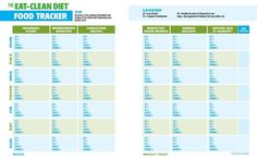 Now you know that 80% of your results comes from diet. Tracker for clean eating