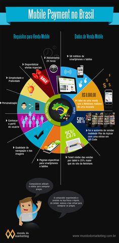 Dicas para alavancar suas vendas no mobile commerce.