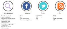 investigacion_marca_redes_sociales_internet
