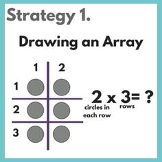 Multiplication can be challenging for kids to learn and for teachers to teach! Here are a few tips to make teaching multiplication easier. Multiplication Strategies, Teaching Multiplication, Math Strategies, Teaching Math, Maths, Math Math, Multiplication Chart, Math Vocabulary, Math Fractions