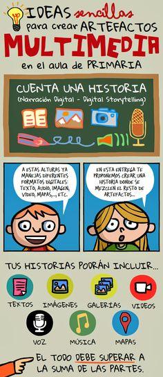 Artefactos multimedia (VI): cuenta una historia | Nuevas tecnologías aplicadas a la educación | Educa con TIC