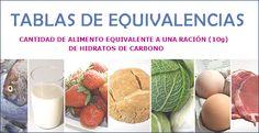 Conoce los hidratos de carbono. Tablas de equivalencias. Por Serafín Murillo, Dietista-Nutricionista e Investigador del CIBERDEM (Hospital Clínic de Barcelona) / Diabetes.