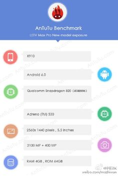 Novedad: El LeTV Le Max Pro con el Snapdragon 820 se deja ver en AnTuTu y GeekBench