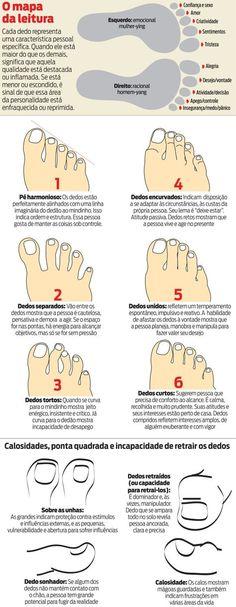 Linguagem dos pés