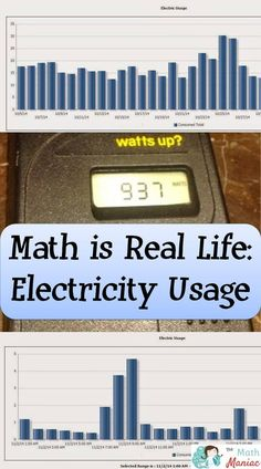 Help your students see math used in the real world! Check out your usage graphs from your utility company and grab a watt meter for some hands on fun and learning!