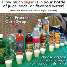 """Total Sugar in Different Beverages. Do you think this sugar comes from sugar cane in Hawaii. NOT! Comes from GMO sugar beets and GMO corn.  Much cheaper than Hawaii """"CANE SUGAR.""""  Must say """"CANE"""" or beet/corn sugar.  Also citrus drinks can have benzene and use brominated oil that was banned in California. Before you turn to low cal drinks, know the risks: http://www.smarthealthtalk.com/aspartame-risks.html"""