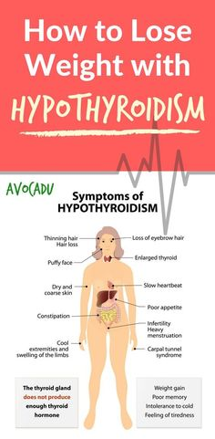 How to lose weight with hypothyroidism | Diet plans for women to lose weight with thyroid problems | http://avocadu.com/lose-weight-with-hypothyroidism/