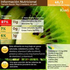 El kiwi, llamado así en honor a un pájaro de Nueva Zelandia, es de las frutas más ricas en Vitamica C.