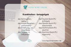 Szókincs :: Lupán Német Online Asthma, German, Learning, Flu, Deutsch, German Language, Studying, Teaching, Onderwijs
