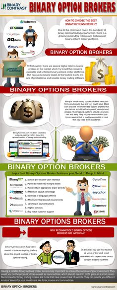 Over the years, binary trading has evolved as the most preferred trading option. It is a short term investment that can bring huge returns. Every trader has to ensure that his trading risk is minimized. Check this link right here http://www.binarycontrast.com/ for more information on Core Liquidity Markets Binary Option Brokers. A great way to minimize the risk is to take the help of the Core Liquidity Markets Binary Option Brokers.