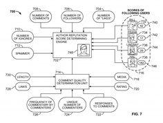 Système de l'AuthorRank de Google par Todd Jackson