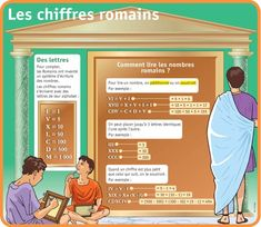 Fiche exposés : Les chiffres romains French Practice, Rome Antique, Cycle 3, Teaching Skills, French History, World Languages, French Language Learning, French Lessons, Teaching French