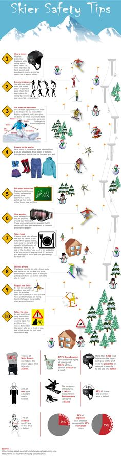 http://www.skipad.co.uk/blog/wp-content/uploads/2012/03/skiing_infographic.jpg