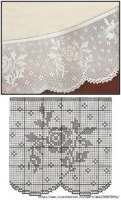 Crochet Edging wide border/edging that would look nice on the hem of a bedskirt by Barbara Edwards Bartlett Crochet Lace Edging, Granny Square Crochet Pattern, Crochet Borders, Thread Crochet, Crochet Granny, Crochet Doilies, Crochet Stitches, Crochet Patterns, Crochet Edgings