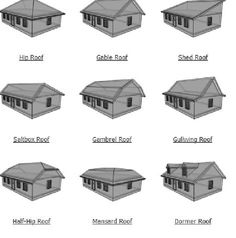 Best 16 Best Bb Roof Types Images Roof Types Roof Roof Design 400 x 300