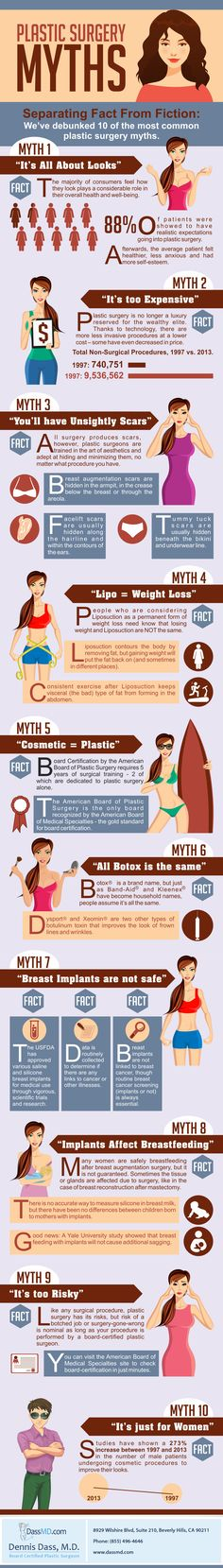 Myth Busting: What You Should Know About Plastic Surgery www.drroche.com