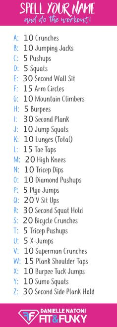 The Spell Your Name Workout - Fit and Funky