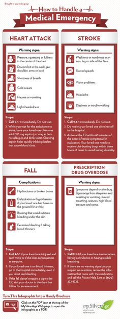 Infographic about heart attack, stroke, fall and prescription overdose. Give us a Like on Facebook to get more visual guides: https://www.facebook.com/insidefirstaid/ #medical #emergencies #emt #ems #paramedic #nurse #nursing #medschool Health And Safety, Emergency Medical Responder, Emergency Nurse, Emergency Medical Technician, Emergency First Aid, Emergency Medicine, Emergency Preparedness, Medical Facts, Medical Information