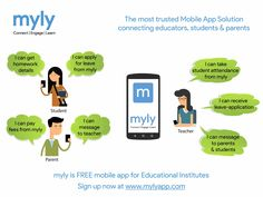myly is ‪#‎FREE‬ mobile app for Educational ‪#‎Institutes‬ ‪#‎Student‬ I can get homework details I can apply leave from myly ‪#‎Parent‬ I can pay fees from myly I can message to teacher ‪#‎Teacher‬ I can take student attendnace from myly I can receive leave application from myly I can message to parents and from myly Sign up now at www.mylyapp.com