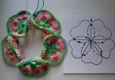 Luty Artes Crochet: Blusas de crochê e biquíni fonte
