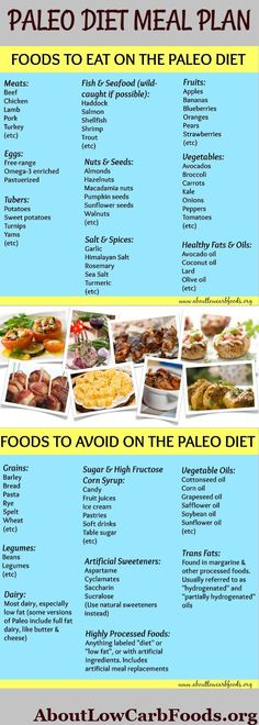 Wanna try the Paleo diet but not sure where to start? We can help you figure it … Wanna try the Paleo diet but not sure where to start? We can help you figure it out with what foods to eat on the Paleo diet and what foods to avoid! Paleo Diet Meal Plan, Keto Diet List, Ketogenic Diet Plan, Ketogenic Diet For Beginners, Keto Diet For Beginners, Diet Meal Plans, Paleo Food List, Diet Menu, Meal Prep