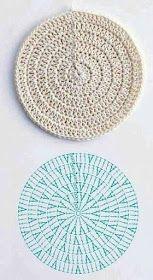 Crochet designs crocheting farmhouse rugs hamper squares trapillo crochet how to left handed granny square tutorial allfreecrochet com crochet granny lefthanded square Crochet Diagram, Crochet Chart, Crochet Motif, Crochet Designs, Crochet Doilies, Crochet Stitches, Crochet Patterns, Crochet Circle Pattern, Knitting Patterns