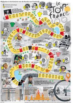 De 100e Tour de France: Hoe alle emoties in een rondje fietsen zitten