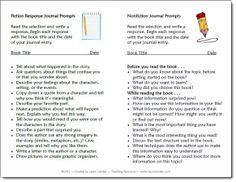 Free Response Journal Prompts from Laura Candler's Reading Workshop page on Teaching Resources