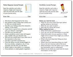 Response Journal Prompts